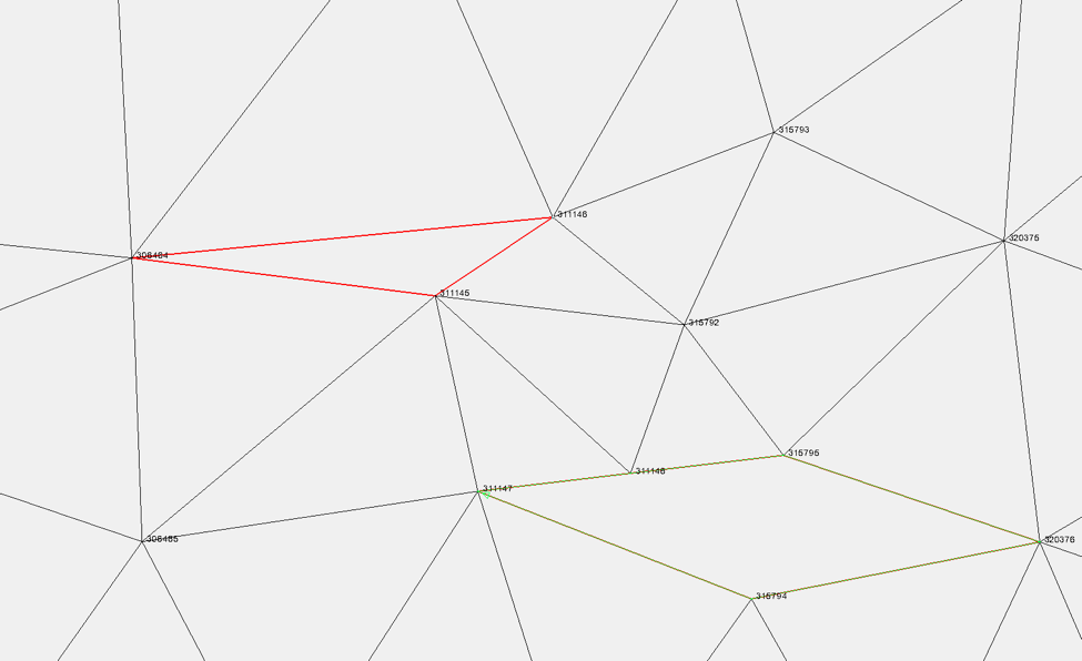 Example of assigned (green) and unassigned (red) island boundaries in an unstructured mesh.