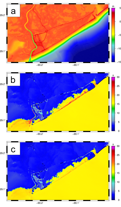 Figure 6: Details of the Gustav hindcast near Port Fourchon, Louisiana, with panels of: (a) bathymetry (m) in the SL16 mesh; (b) maximum peak wave periods (s) with the turning rate limited with a CFL condition of 0.25; and (c) maximum peak wave periods (s) with both velocities limited with a CFL condition of 0.25.