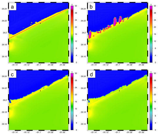 Figure 2: Peak periods (s) after two days of simulation on the shallow-water test domain, with panels of: (a) 'true' solution on an over-resolved mesh, (b) unlimited propagation velocities, (c) turning rate limited with a CFL condition of 0.25, and (d) peak wave periods (s) both velocities limited with CFL conditions of 0.25. The black dot in each sub-figure indicates the geographic location where variance densities are shown in Figure 3.