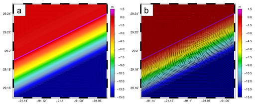 Figure 1: The shallow-water test domain, with panels of: (a) idealized bathymetry (m), and (b) bathymetry (m) interpolated to the unstructured mesh.