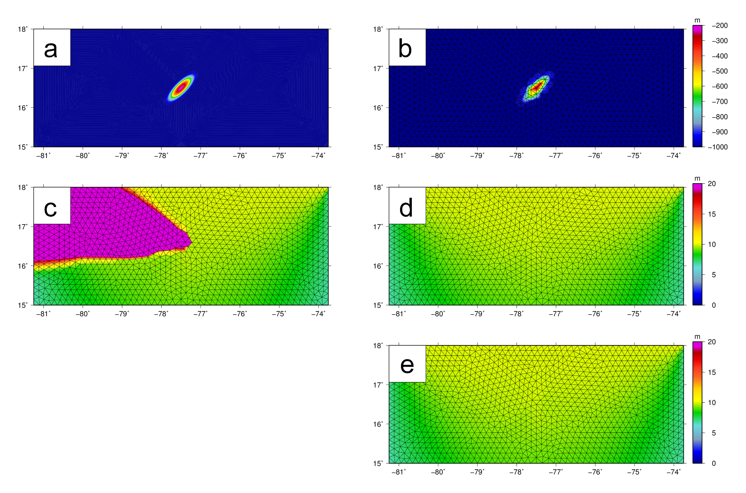 The submerged mound test domain, with panels of: bathymetry (m) from (a) idealized conditions and (b) as interpolated to the unstructured mesh, and maximum significant wave heights (m) with (c) unlimited propagation velocities, (d) the turning rate limited with CTHETA CFL=0.5, and (e) the updated treatment of the turning rate. In panel (c), the Hs range upward to 195 m.