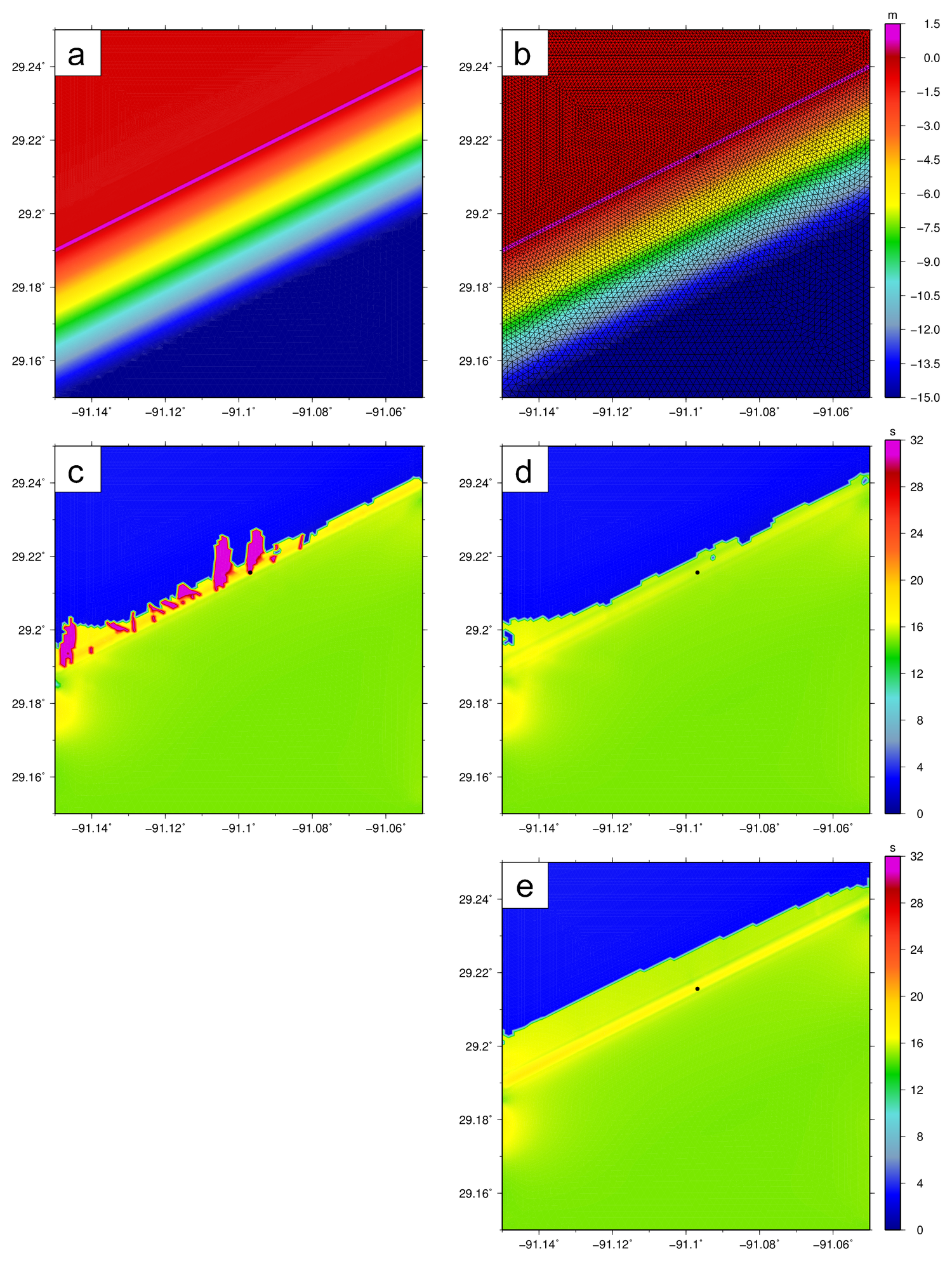The shallow-water test domain, with panels of: bathymetry (m) from (a) idealized conditions and (b) as interpolated to the unstructured mesh, and peak wave periods (s) with (c) unlimited propagation velocities, (d) the turning rate limited with CSIGMA CFL=0.25 CTHETA CFL=0.25, and (e) the updated treatment of the spectral propagation velocities. Peak periods are shown after two days of simulation.